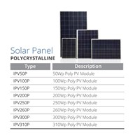 Jual Panel surya - solar cell