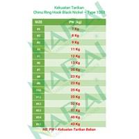 Beli Mata Kail Pancing NARAI Type 1053 Chinu Ring Size 8 4