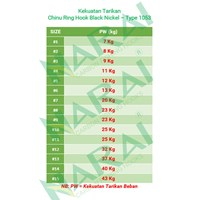 Beli Mata Kail Pancing NARAI Type 1053 Chinu Ring Size 11 4