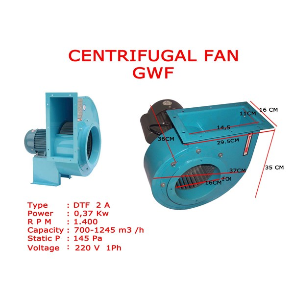 centrifugal fan GWF