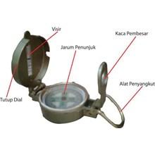 Kompas Teleskop dan Alat Survey Kompas