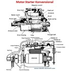 Motor Starter Kubota 2