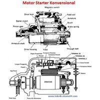 Jual Motor Starter Kubota 2