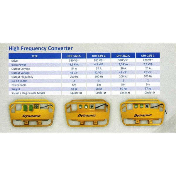 High Frequency Converters