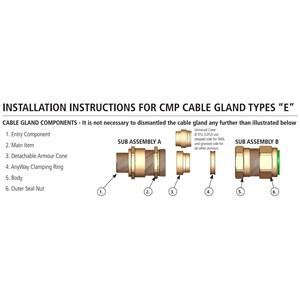 Dari Cable Gland CMP E1Fw 1