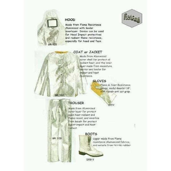 Baju Alumunium