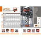 lift tangga electrik 2