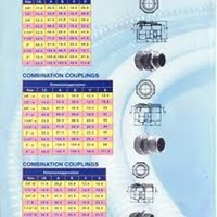 Jual Flexible Metal Conduit Interlock Arrowtite 2