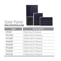 - Panel Tenaga Surya dan Energi Terbarukan