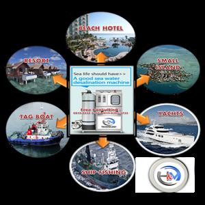 MESIN RO SEAWATER 5000 LTR/ HARI COMPLETE SET