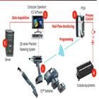 Ingersoll-Rand QX Series Precision Cordless Tools 3