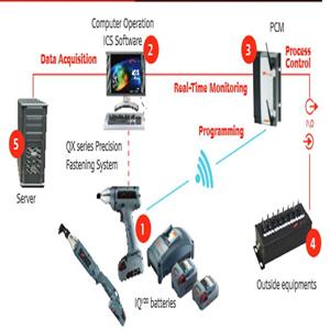 Dari Ingersoll-Rand QX Series Precision Cordless Tools 2