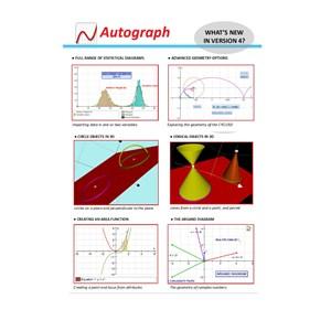 Alat Peraga Pendidikan Autograph-Math V4.0 (Single User)