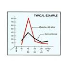 Mesin giling / granulator Clack U-Lator GRN1531 3
