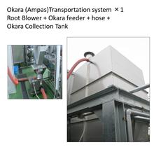 Automatic Soymilk Production