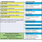 Kawat Duri Silet BTO22  2