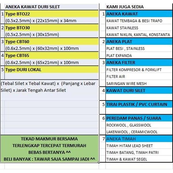 Kawat Duri Silet BTO22