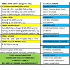 Plat Lead Sheet Timah Hitam 2