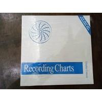 Chart Recorder