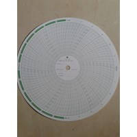 Sell Paper Recording chart 2