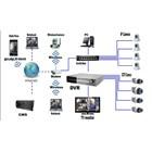 Agen Camera CCTV Murah 1