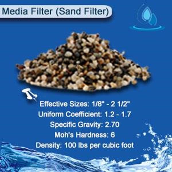 Media Filter - Gravel