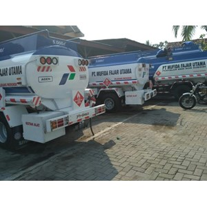 Minyak Solar Industri Pertamina Yogyakarta Dan Sekitarnya