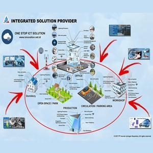 Teknologi Informasi dan Komunikasi By PT  Inovasi Jaringan Nusantara