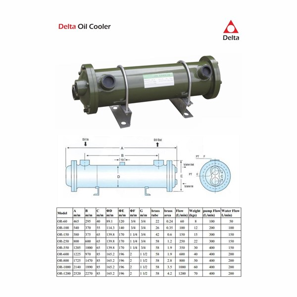 Delta OR-100 Hydraulic Oil Cooler