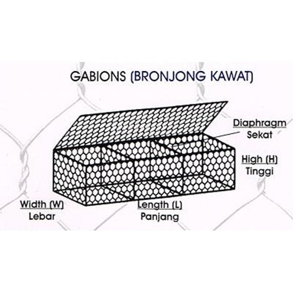 Distributor Kawat Bronjong