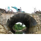 Corrugated Steel Pipe Type Multi Plate Arches 5