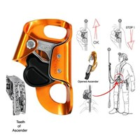 Petzl Croll Chest Rope Clamp 1