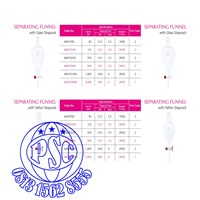 Jual Separating Funnel Pyrex Iwaki 2