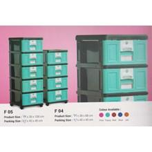 Laci kabinet plastik merk Gasaqi kode F04 -F05- G04 - G05