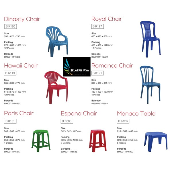 Plastic Chair Royal Chair brand Maspion
