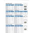 Pipa Metal Conduit Panasonic 6
