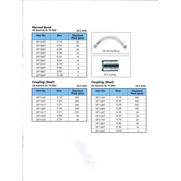 Pipa Metal Conduit Panasonic