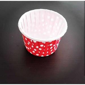 Cup Cake Rim