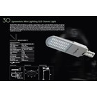 Pju Led Street Lights 1