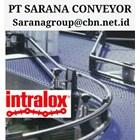 INTRALOX MAPTOP BELT PT SARANA CONVEYOR PLASTIC 1