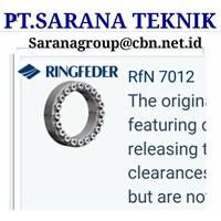 Jual PT SARANA TEKNIK RINGFEDER RFN LOCKING DEVICE POWER LOCK  2