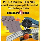 PT SARANA TEKNIK JUAL Chain Conveyor REXNORD TABLETOP CHAIN 1
