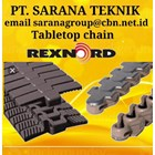 REXNORD TABLETOP CHAIN PT SARANA CHAIN REXNORD MAPTOP CONVEYOR 2