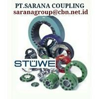 Jual STUWE COUPLING PT SARANA COUPLING FLANGE 2