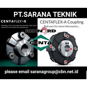 Dari AGENT INDONESIA CENTAFLEX CENTA COUPLING PT SARANA TEKNIK 0