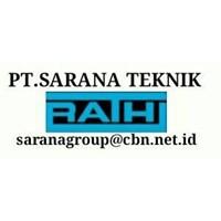 Rathi COUPLING TYPE RRS SW PT SARANA COUPLING RATHI COUPLING STOCKIST