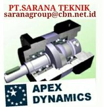 APEX DYNAMICS GEARBOX GEAR HEAD pt. sarana teknik