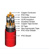 Kabel Listrik N2XSEY