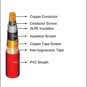 Kabel Listrik N2XSY Kabel Metal Indonesia