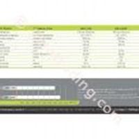 Distributor Pintu Otomatis Idea Untuk Pagar 1800 Kg 3